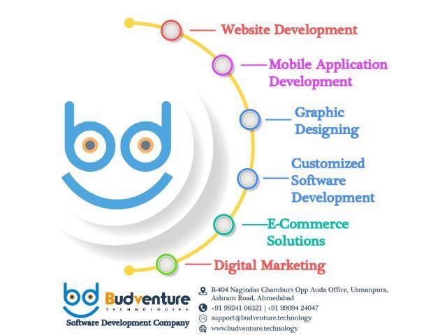Best Web Development Company in Ahmedabad